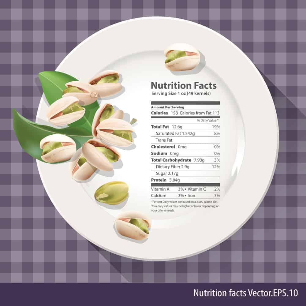 Pistachio nut nutritional facts chart.
